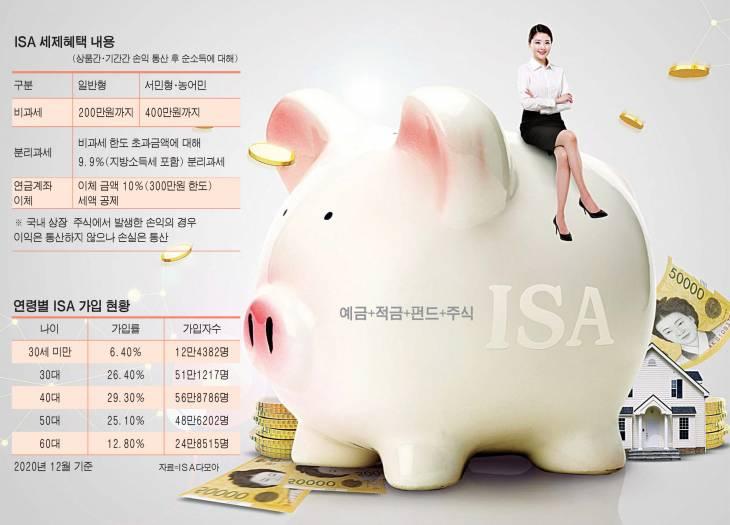 [비바100] 리뉴얼 만능통장 'ISA' 100% 활용법